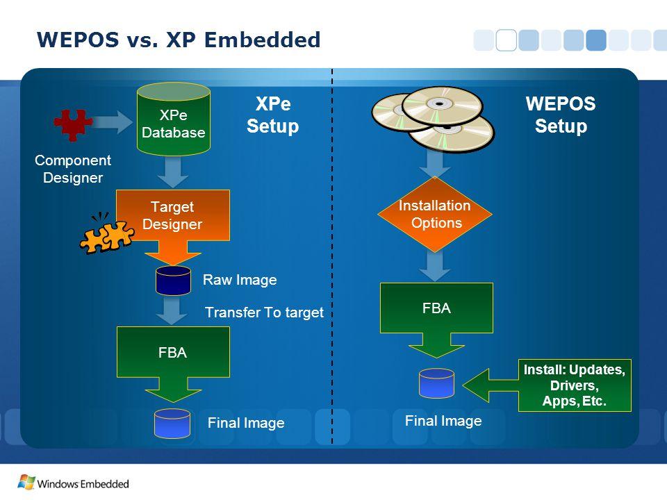 WEPOS vs. XP Embedded XPe Setup WEPOS Setup XPe Database