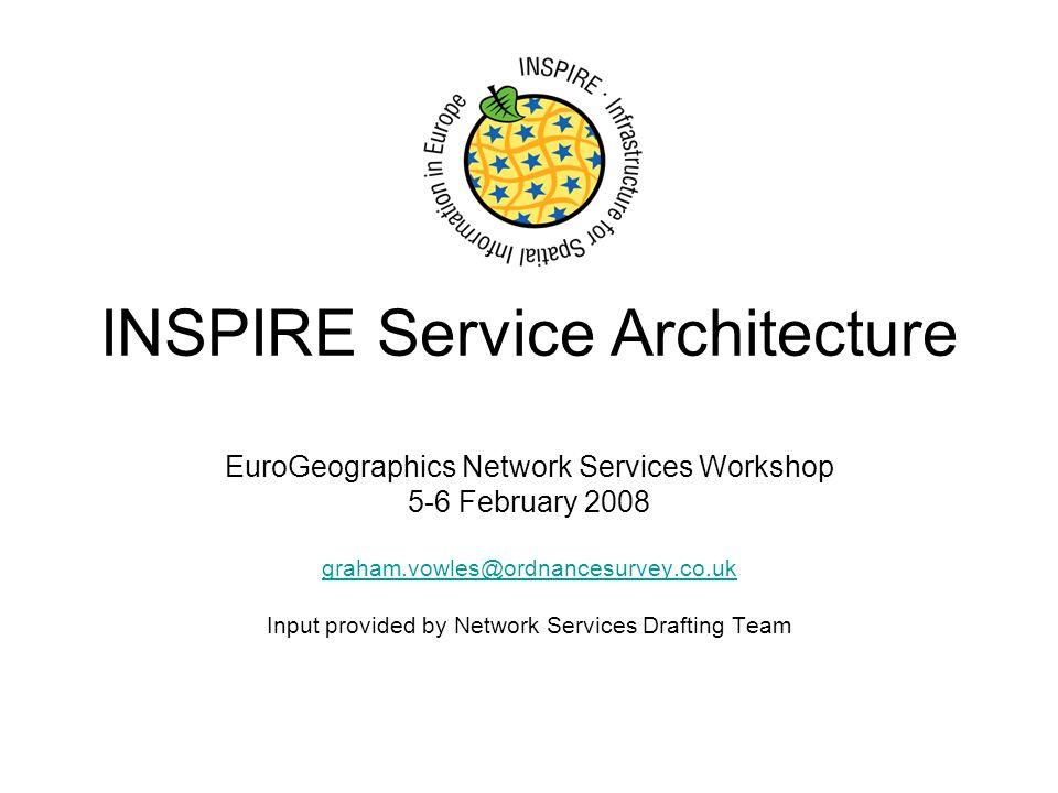 INSPIRE Service Architecture