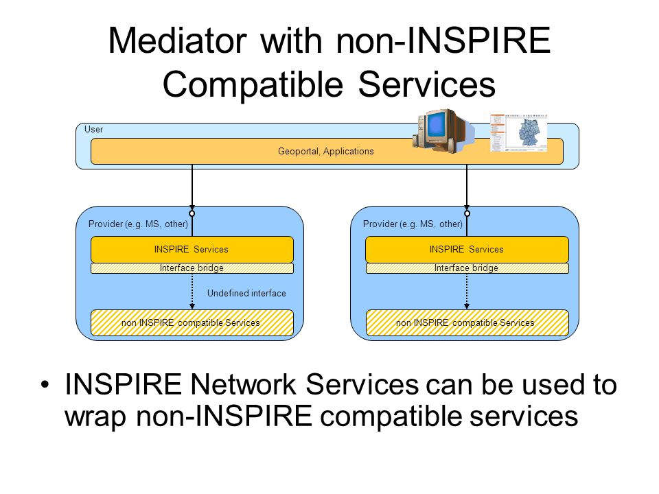 Mediator with non-INSPIRE Compatible Services