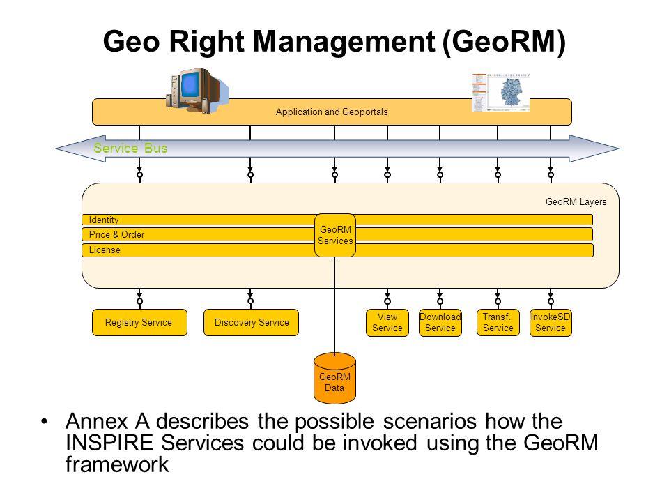 Geo Right Management (GeoRM)
