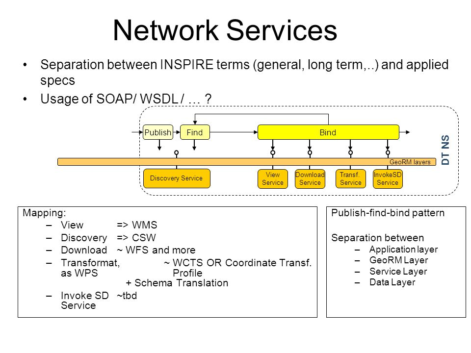 DT NS Network Services. Separation between INSPIRE terms (general, long term,..) and applied specs.