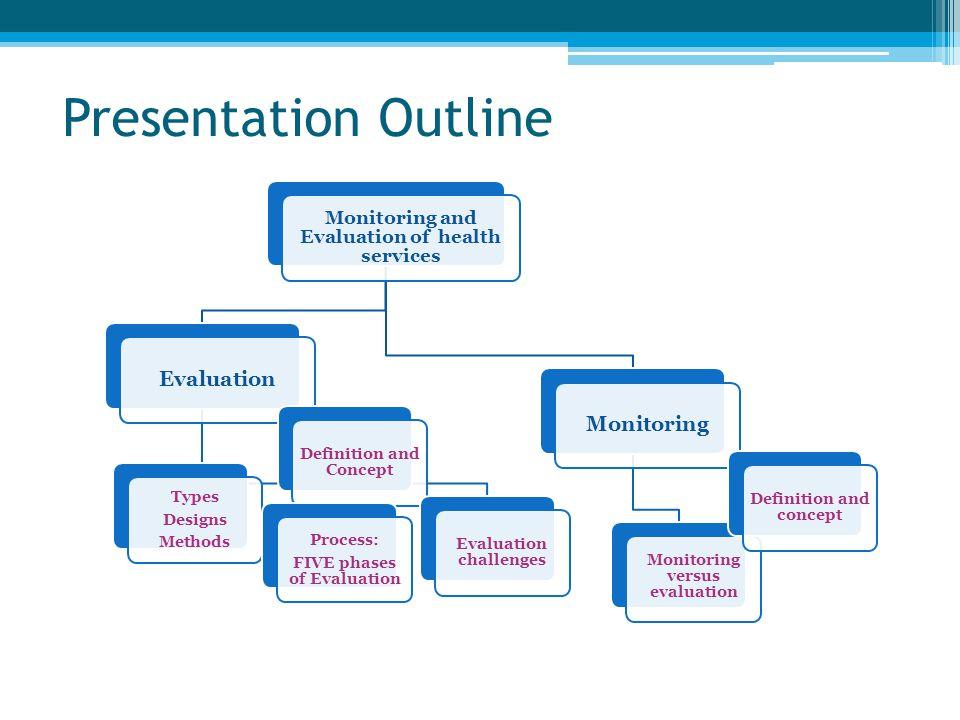 Presentation Outline Evaluation Monitoring