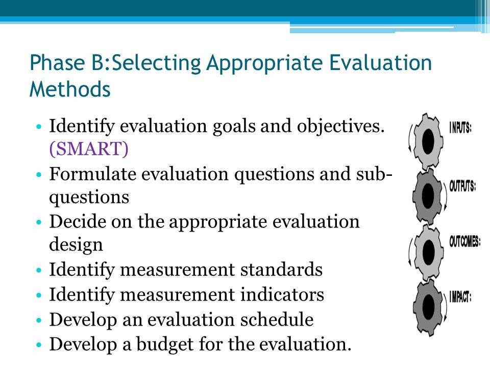 Phase B:Selecting Appropriate Evaluation Methods