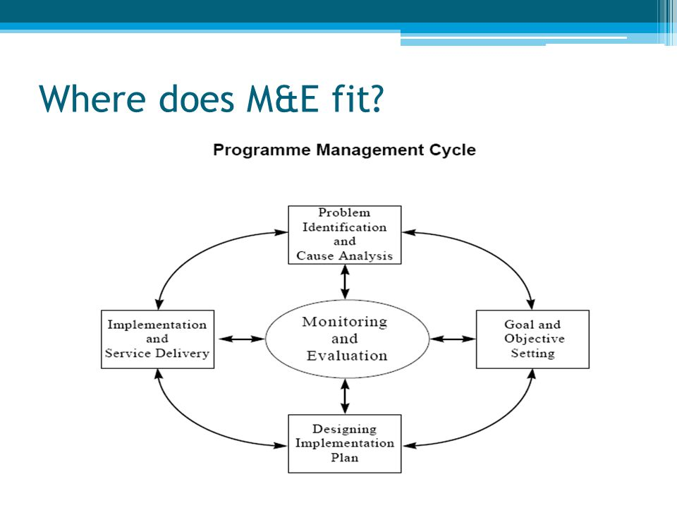 Where does M&E fit