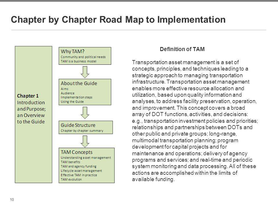 Chapter by Chapter Road Map to Implementation