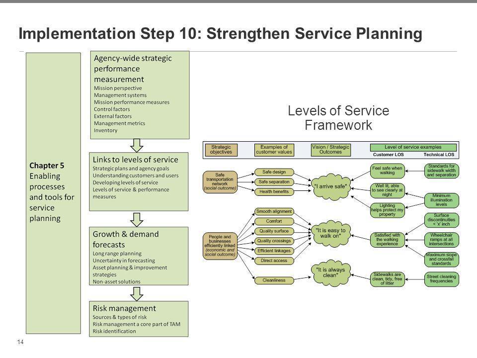 Implementation Step 10: Strengthen Service Planning