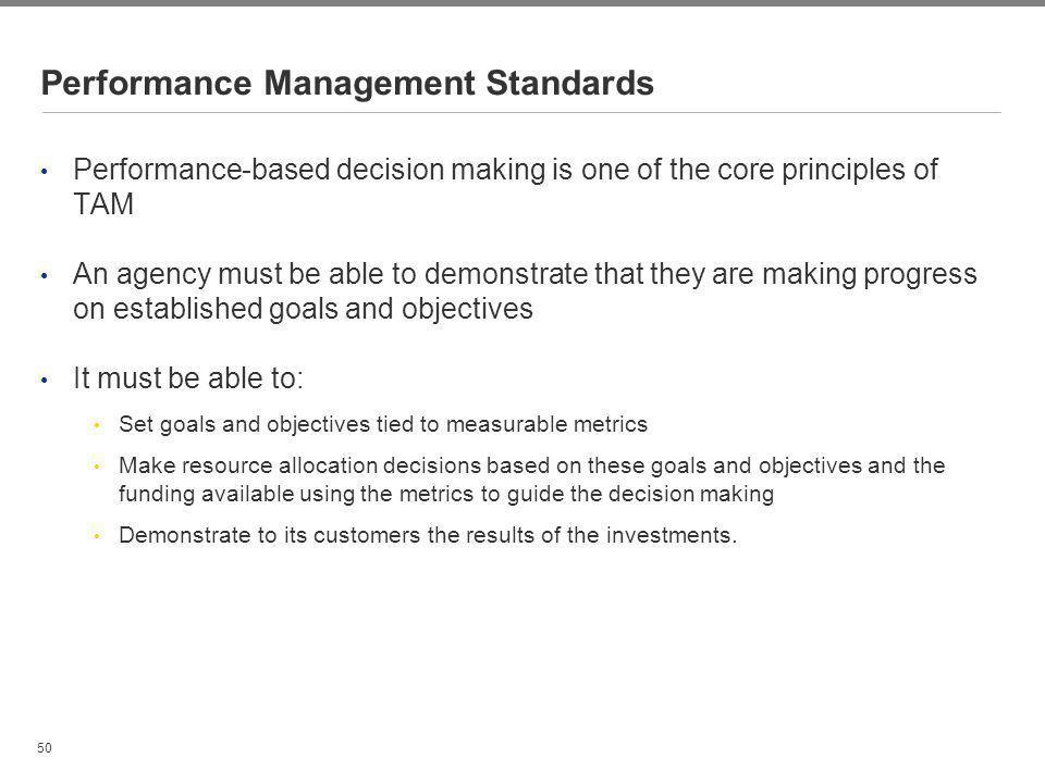 Performance Management Standards