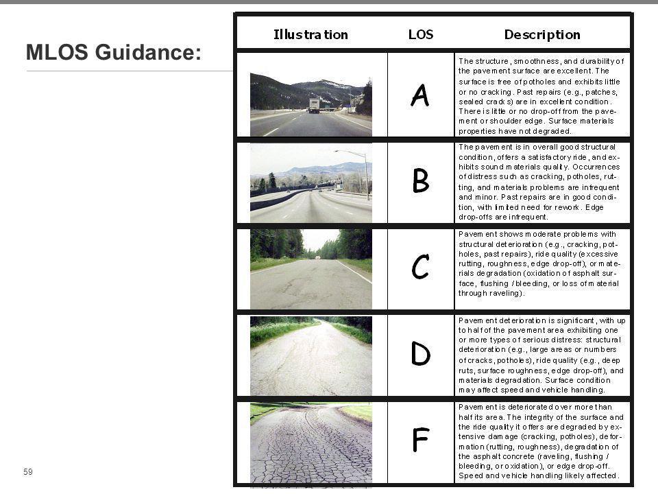 MLOS Guidance: Scott Richrath
