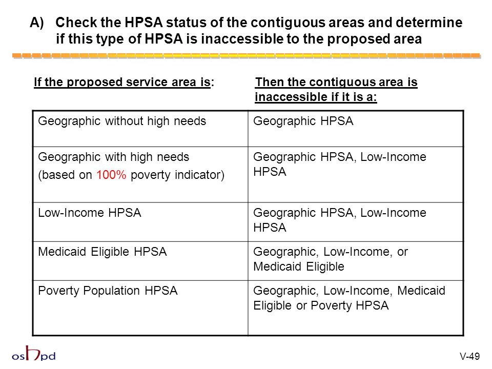 A) Check the HPSA status of the contiguous areas and determine