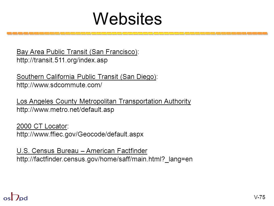 Websites Bay Area Public Transit (San Francisco):