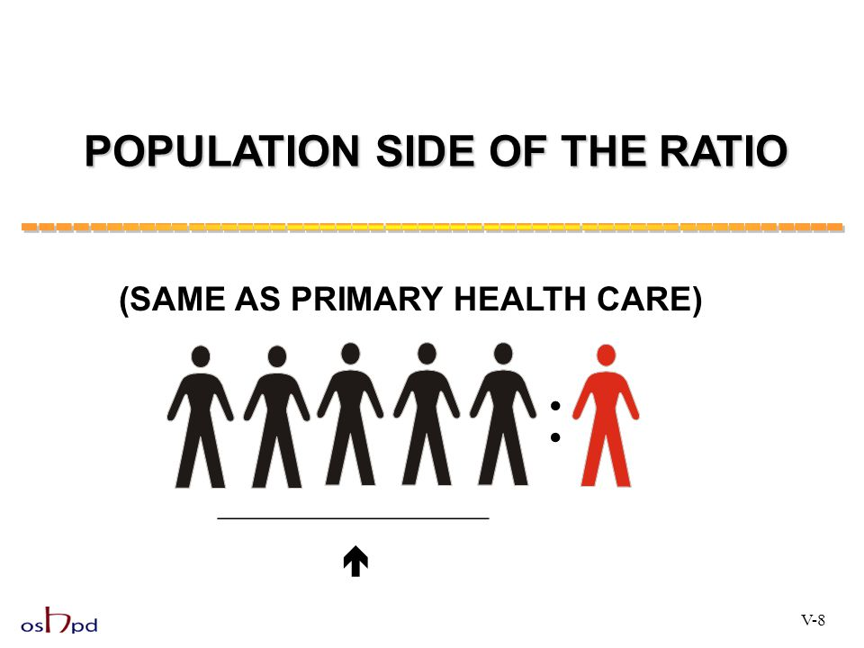 POPULATION SIDE OF THE RATIO (SAME AS PRIMARY HEALTH CARE)