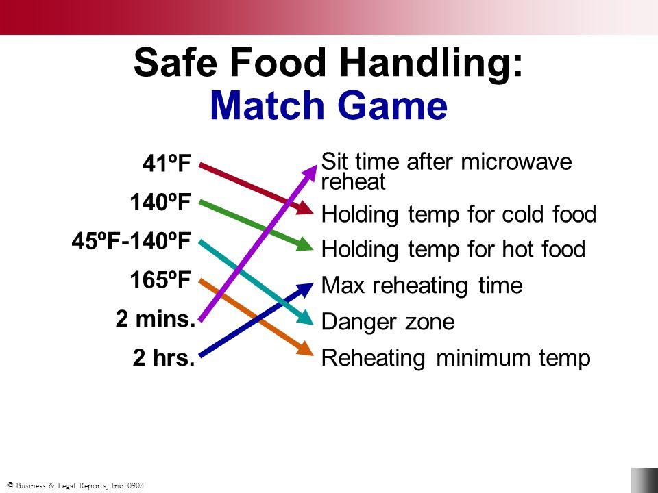 Safe Food Handling: Match Game