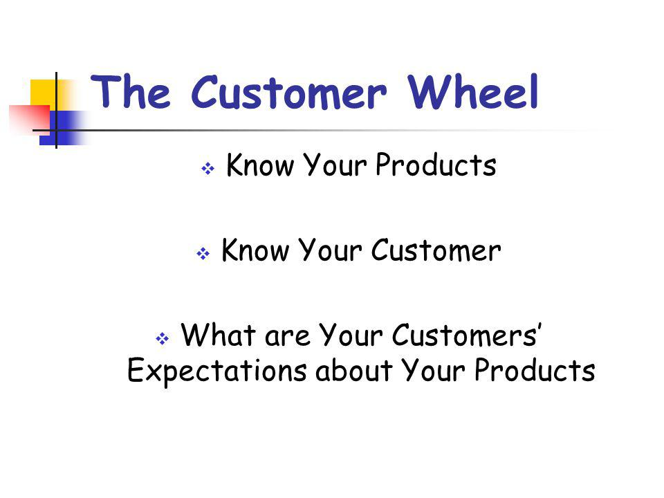 What are Your Customers' Expectations about Your Products