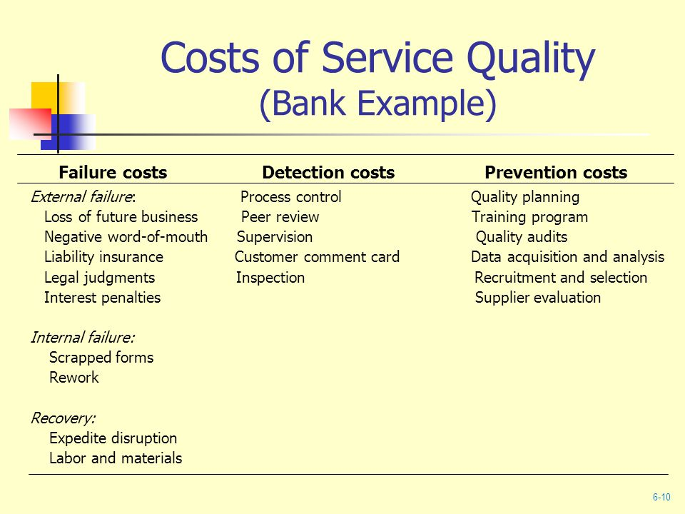 Costs of Service Quality (Bank Example)