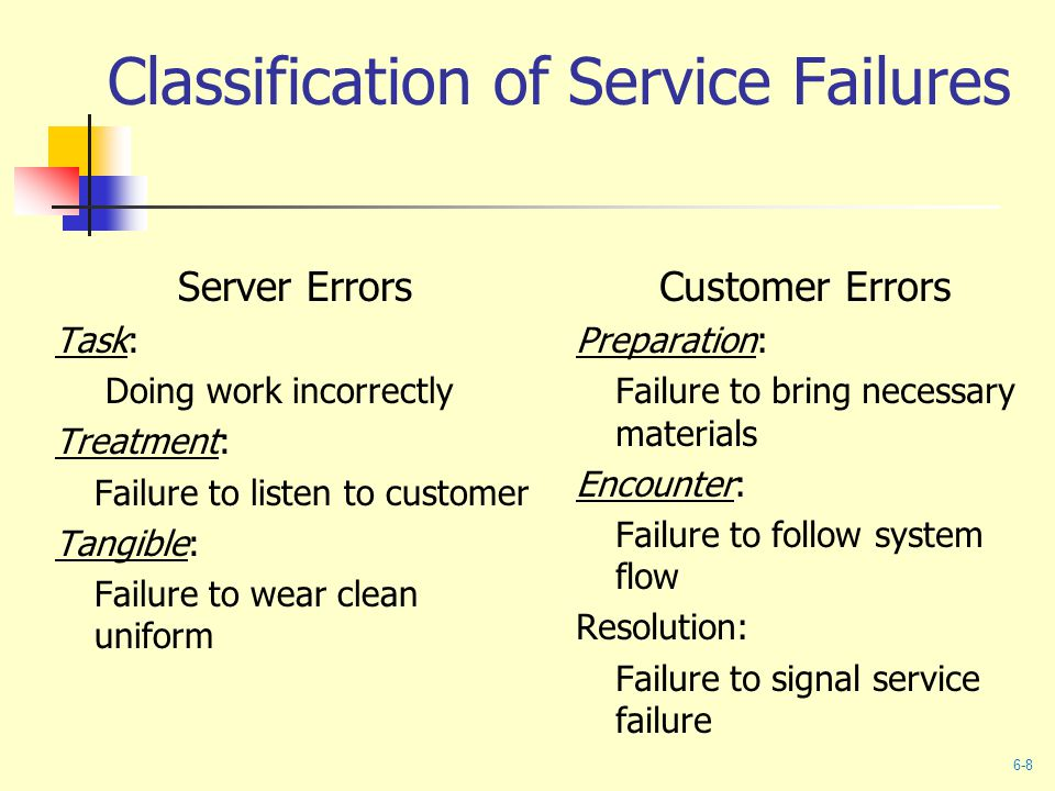 Classification of Service Failures