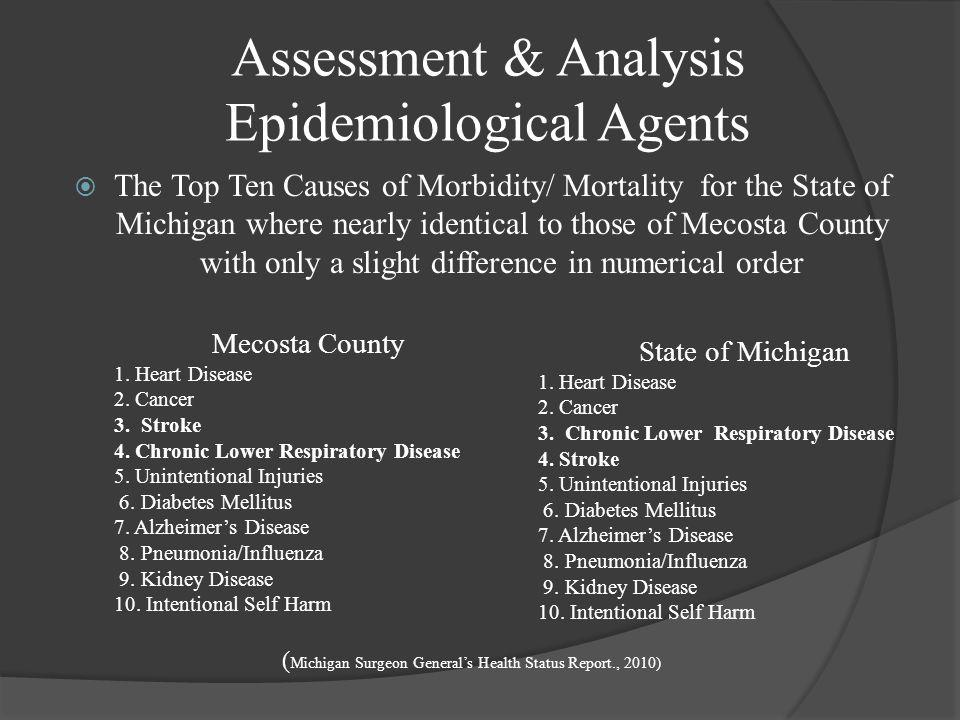 Assessment & Analysis Epidemiological Agents