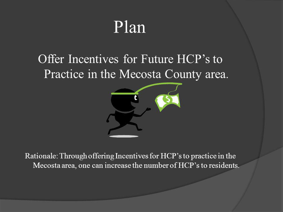 Plan Offer Incentives for Future HCP's to Practice in the Mecosta County area.