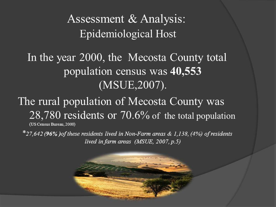 Assessment & Analysis: Epidemiological Host