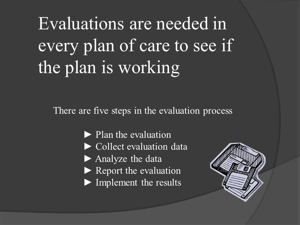Evaluations are needed in every plan of care to see if the plan is working