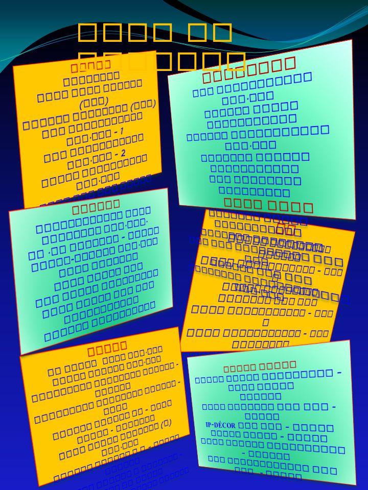 NAME OF CLIENTS SELANGOR KL JOHOR PAHANG PERAK INGERSOL