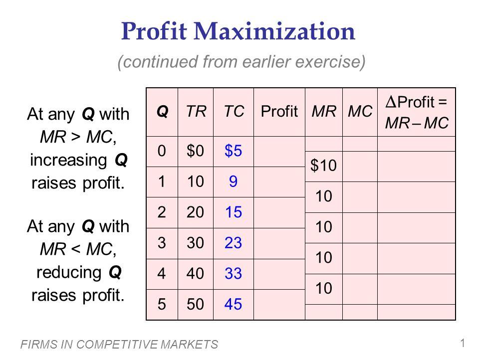 A C T I V E L E A R N I N G 2 Identifying a firm's profit