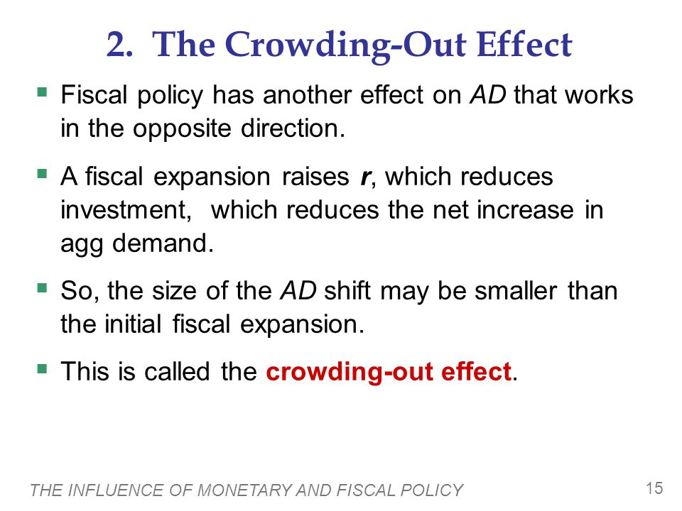 How the Crowding-Out Effect Works