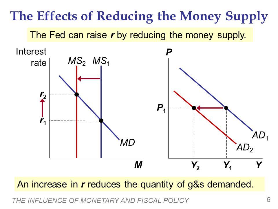 A C T I V E L E A R N I N G 2 Monetary policy
