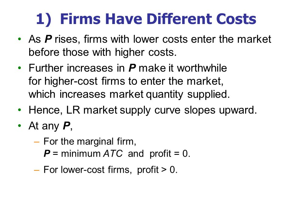 2) Costs Rise as Firms Enter the Market