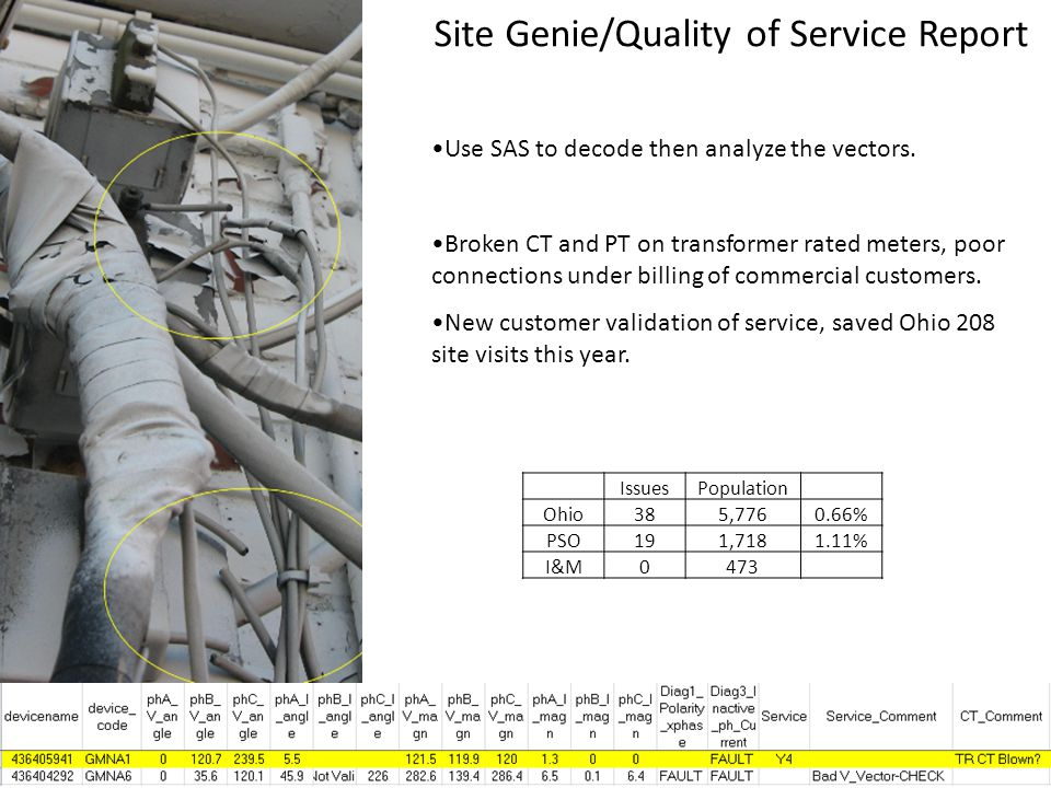 Site Genie/Quality of Service Report