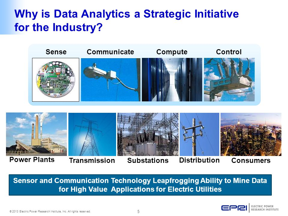 Why is Data Analytics a Strategic Initiative for the Industry