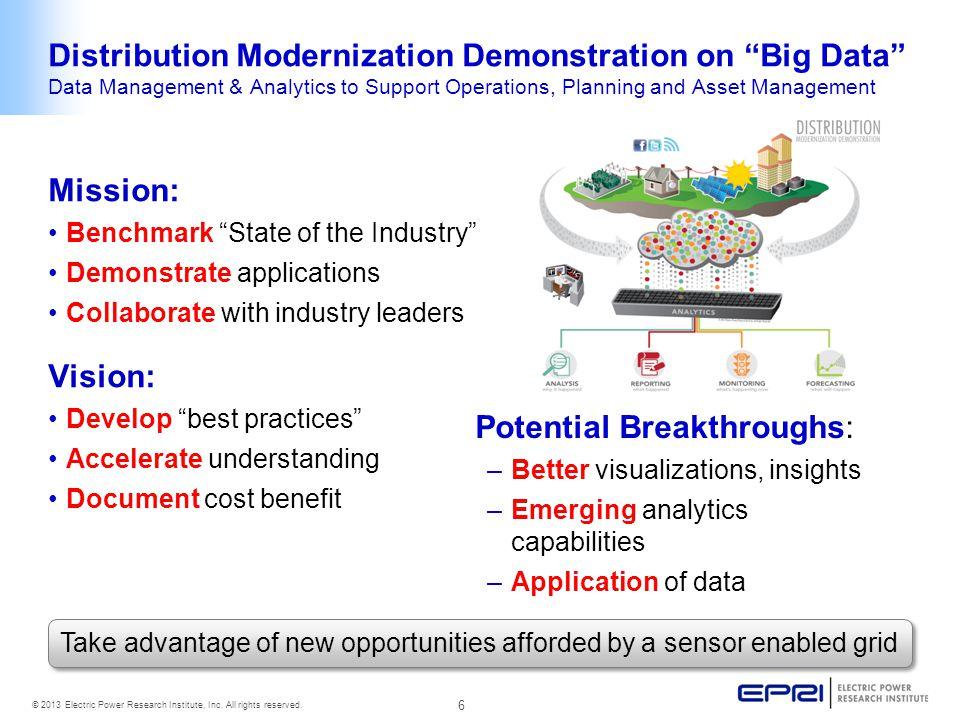Distribution Modernization Demonstration on Big Data Data Management & Analytics to Support Operations, Planning and Asset Management