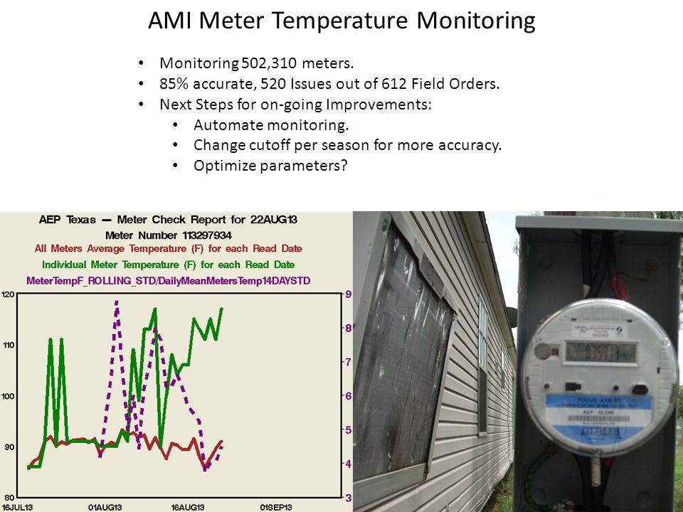 Data Analytics At American Electric Power Ppt Video