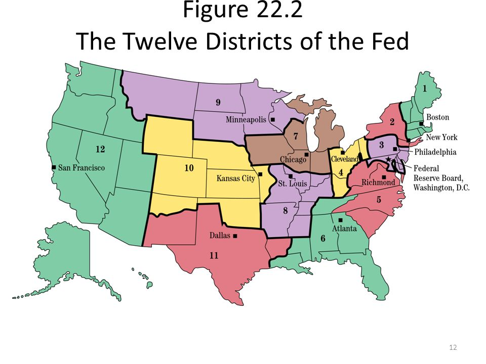 Figure 22.2 The Twelve Districts of the Fed