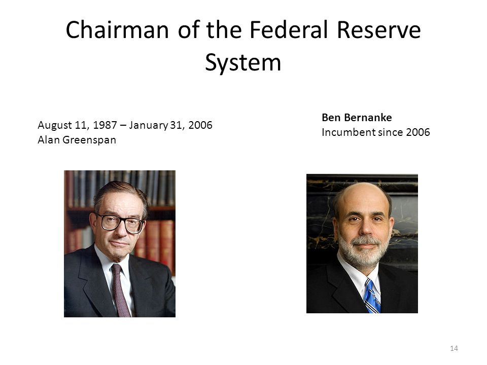 Chairman of the Federal Reserve System