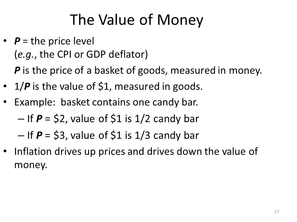 The Value of Money If P = $2, value of $1 is 1/2 candy bar
