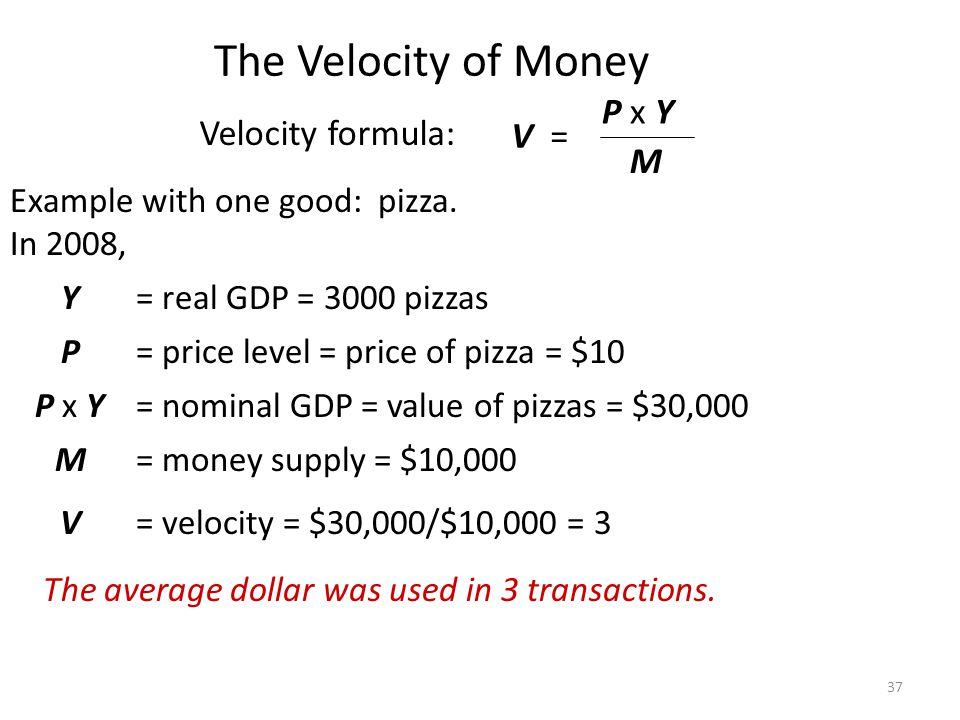 The Velocity of Money P x Y Velocity formula: V = M
