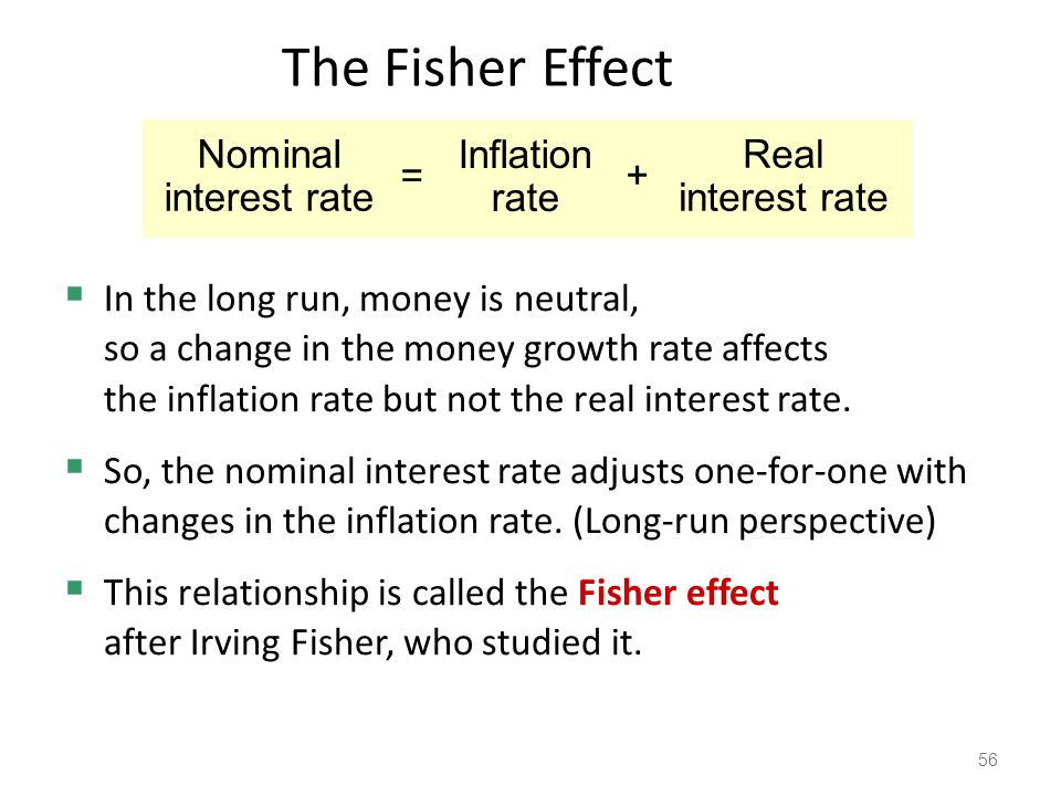 The Fisher Effect Real interest rate Nominal interest rate