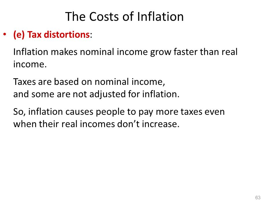 The Costs of Inflation (e) Tax distortions: