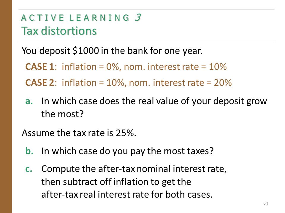 A C T I V E L E A R N I N G 3 Tax distortions