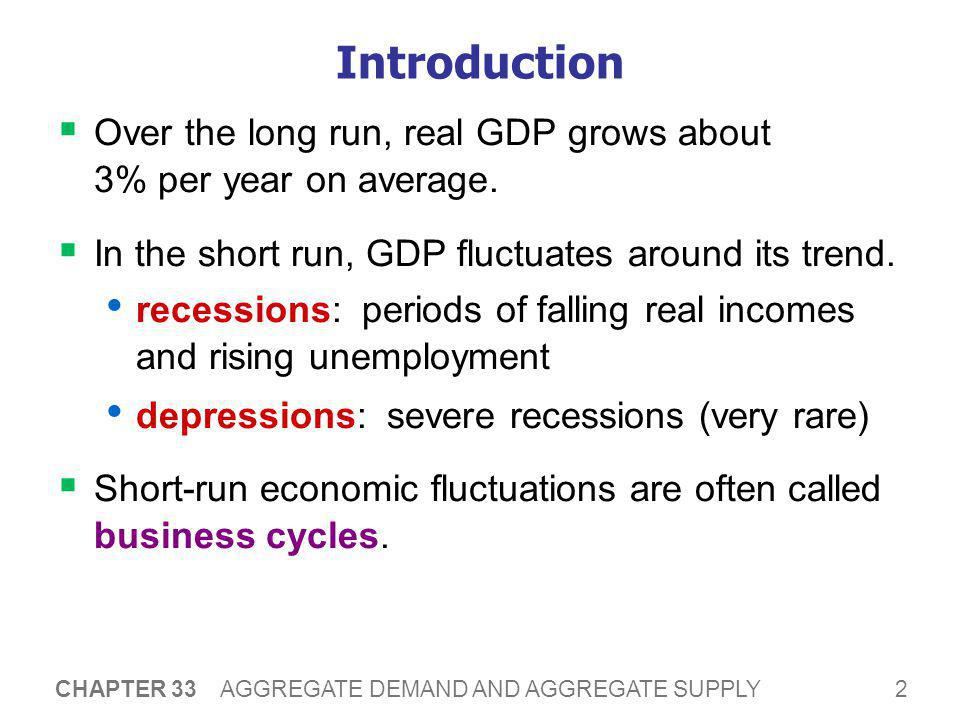 Three Facts About Economic Fluctuations