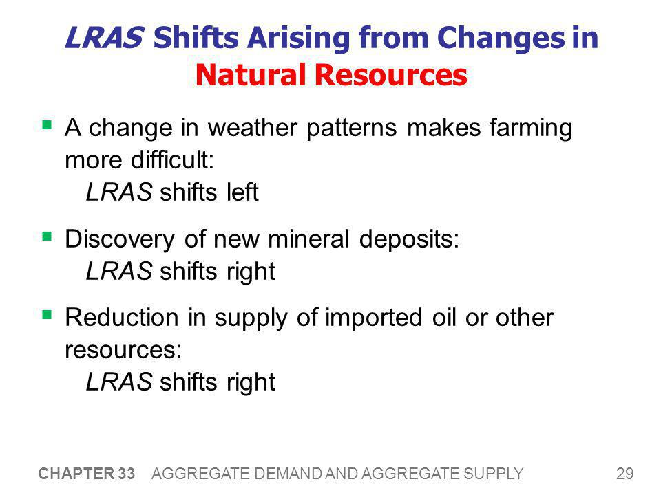 LRAS Shifts Arising from Changes in Technology