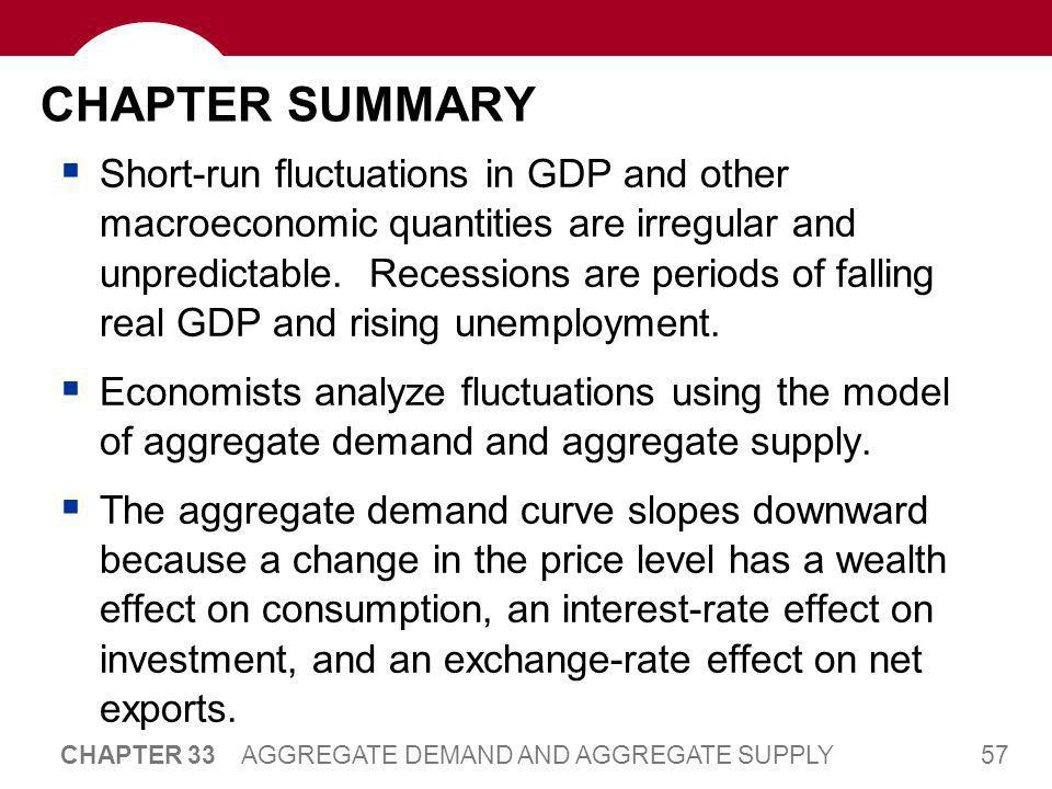 CHAPTER SUMMARY Anything that changes C, I, G, or NX – except a change in the price level – will shift the aggregate demand curve.