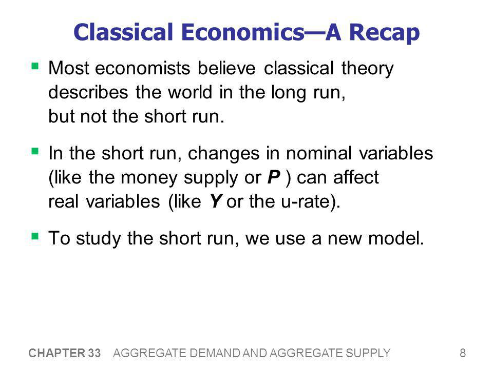 aggregate demand and supply model Conclusions • aggregate demand and supply analysis yields the following conclusions: 1 a shift in the aggregate demand curve affects output only in the short run and.