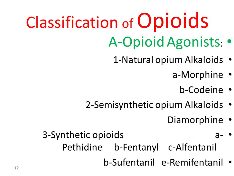 Classification of Opioids