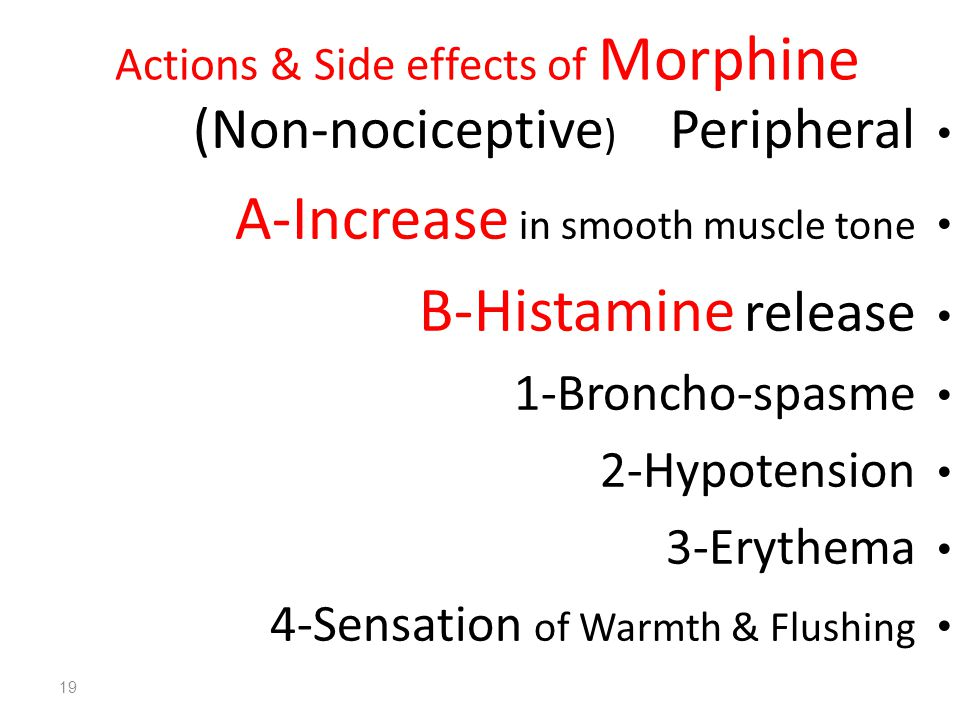 Actions & Side effects of Morphine