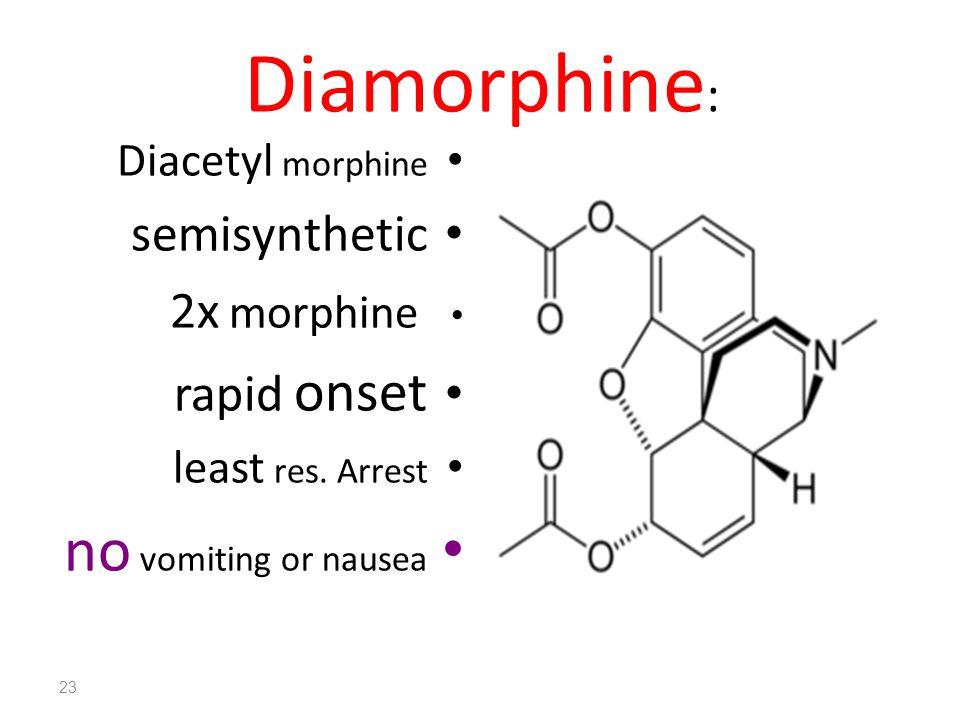 Diamorphine: no vomiting or nausea semisynthetic rapid onset