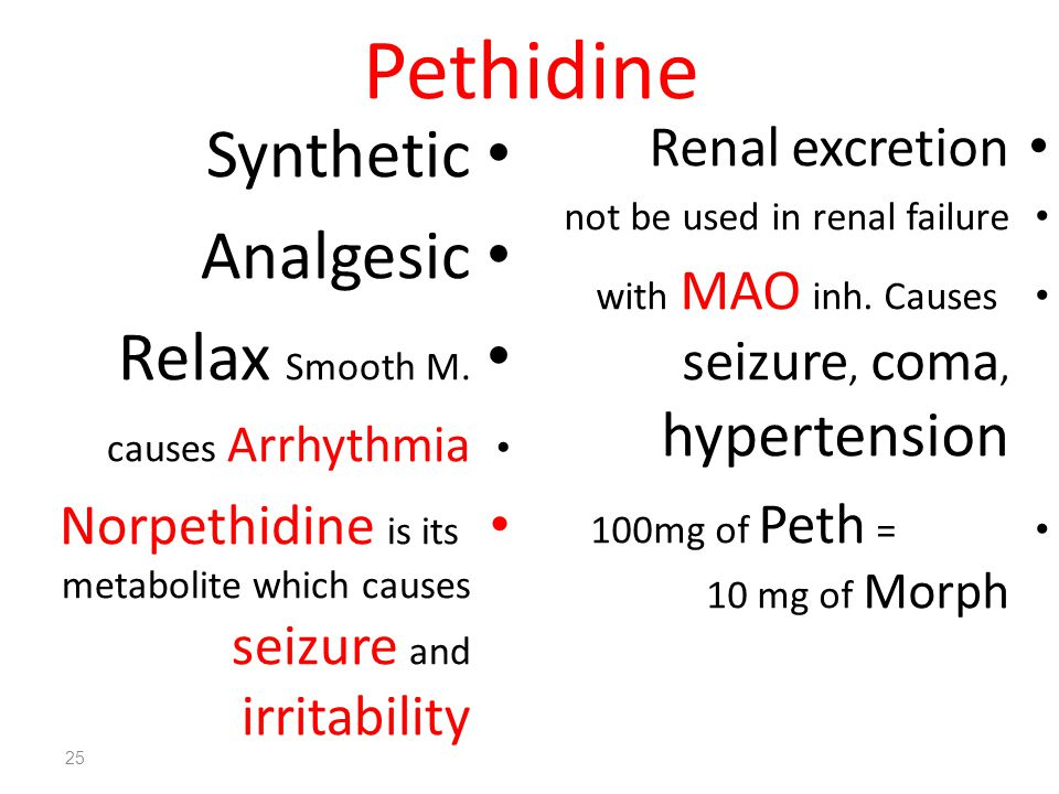Pethidine Synthetic Analgesic Relax Smooth M. Renal excretion