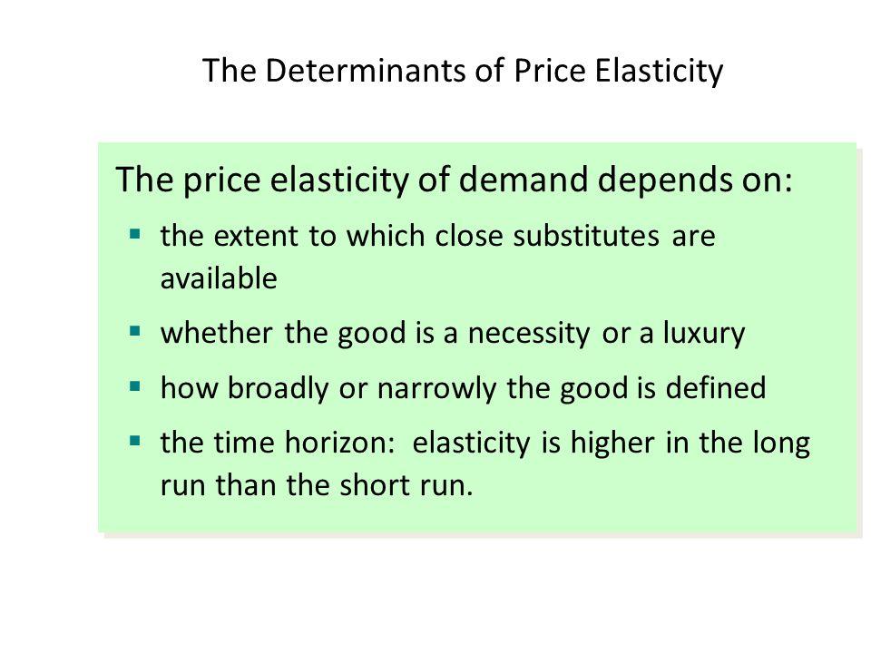 The Determinants of Price Elasticity