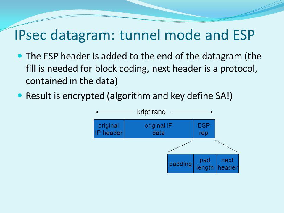 IPsec datagram: tunnel mode and ESP