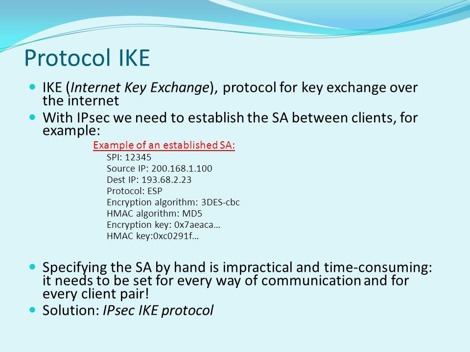 Protocol IKE IKE (Internet Key Exchange), protocol for key exchange over the internet.